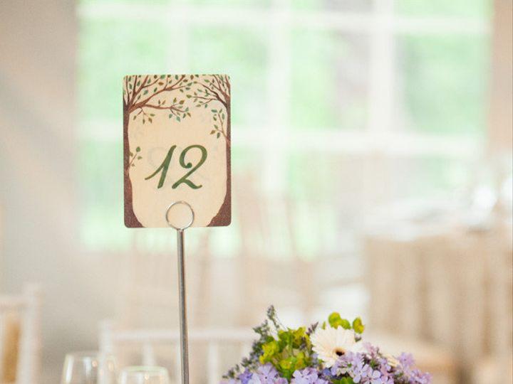 Tmx 1421116485445 Pricetuchmanntimmesterphotographytimmesterphotogra Delaplane wedding florist