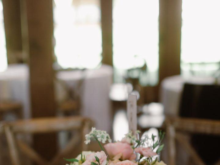 Tmx 59 51 1712527 158043959157176 Burleson, TX wedding planner