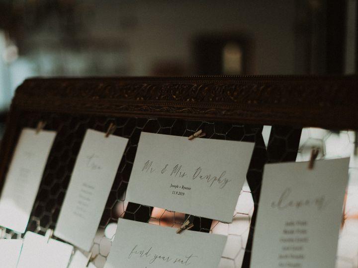 Tmx Margaretwroblewskiphotography Details 26 51 1035527 157811725133732 Alexandria, VA wedding planner