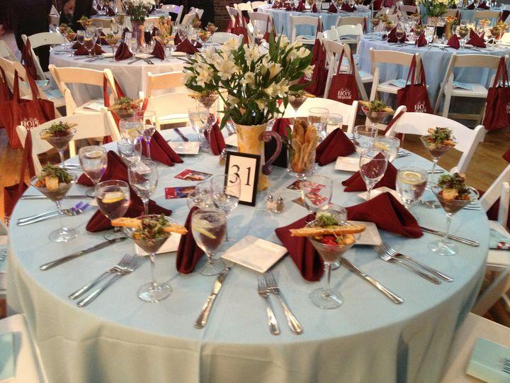 Tmx 1375106018289 St Jude Table Close Up Elkridge, MD wedding catering