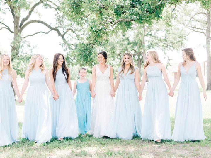 Tmx Best Of The Best 7 51 1046627 1559773625 Austin, TX wedding photography