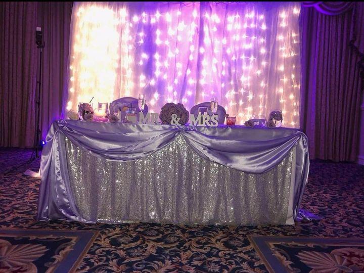 Tmx 20190331 153757 51 1058727 1555354879 Fort Worth, TX wedding eventproduction