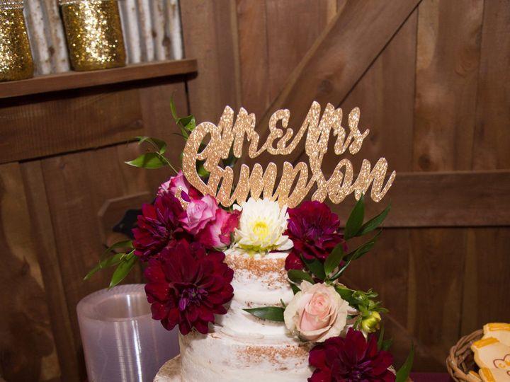 Tmx 1530216759 569d60ca33685c3b 1530216757 D8082a44d9b1fae0 1530216691765 43 STL331318 Cake Co Tulsa, OK wedding videography