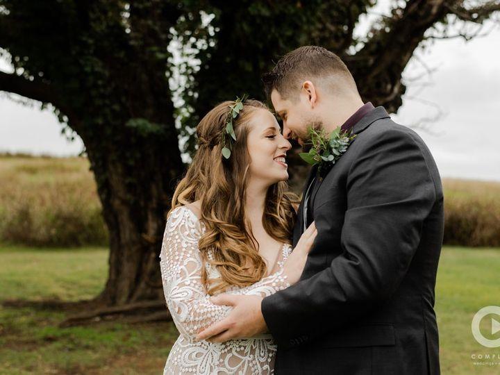 Tmx Ar 25 51 979727 V1 Tulsa, OK wedding videography