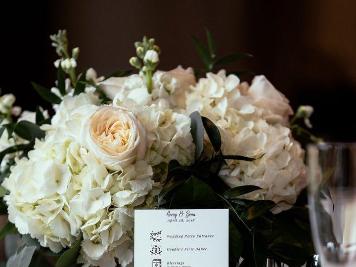 Tmx Chrisbowmanphotography 62 51 968827 Pickerington, OH wedding planner