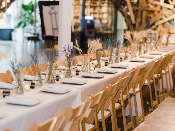 Tmx 1 51 778927 Ferndale, MI wedding venue