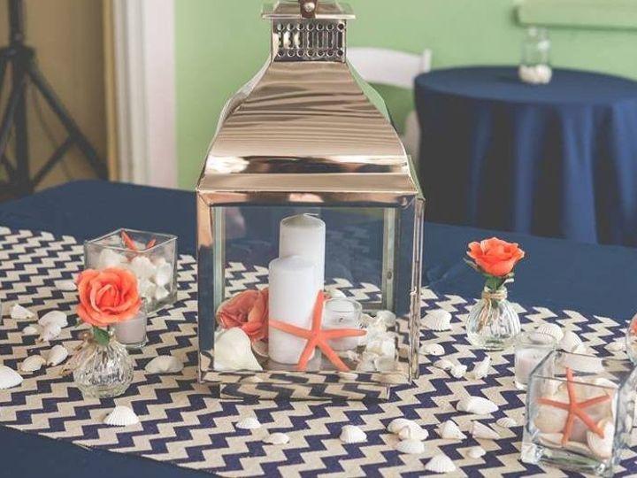 Tmx 1436357316247 Wedding Wire 1 Tampa, FL wedding planner