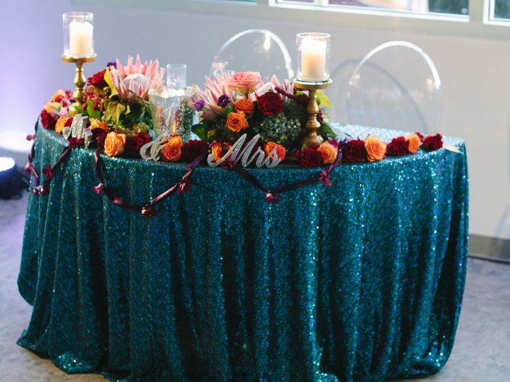 Tmx Mcgarry Boyle 0867 51 63037 157556425041239 Tampa, FL wedding planner