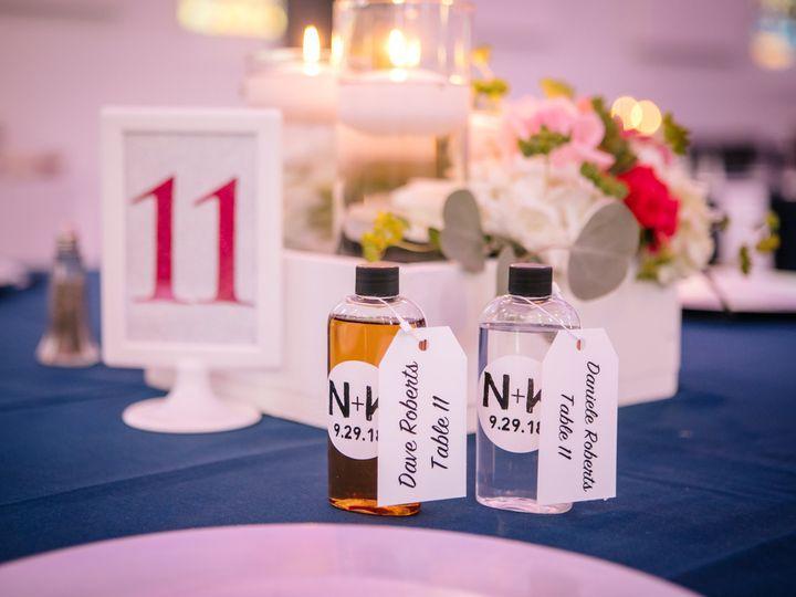 Tmx Nk8 51 1048037 Columbia, IL wedding planner