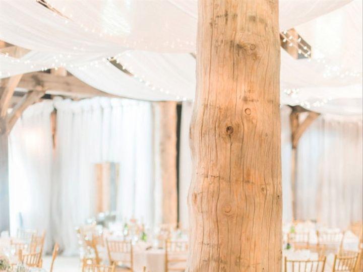 Tmx 1485794875938 2017 01 301144 Wisconsin Dells wedding venue