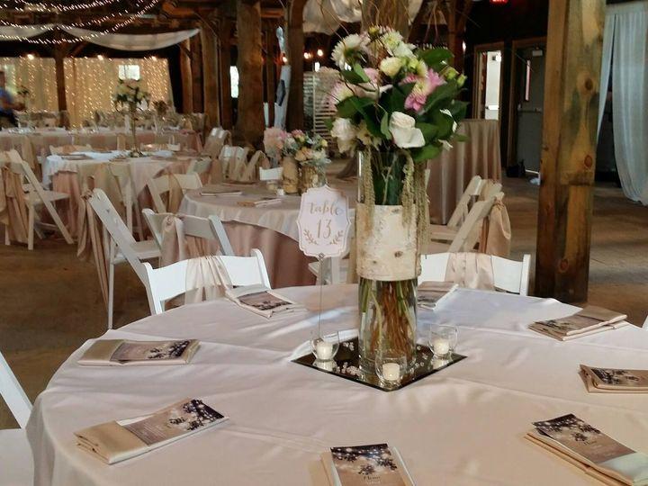 Tmx 1489524480270 1617847213406984859528402198390882215944746o Wisconsin Dells wedding venue
