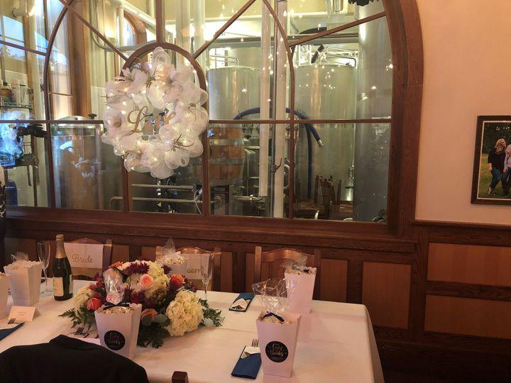 Tmx Reception 3 51 1036237 158273521595874 Pittsburgh, PA wedding venue
