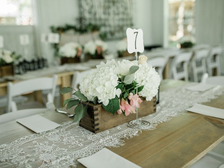 Tmx 1529105598 Ee7b453ba655c474 1529105597 2f262c224f95426c 1529105594813 3 Reception Tables Temple, TX wedding venue