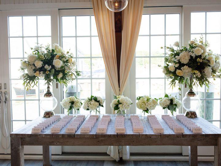 Tmx 0609 51 1896337 157885578984142 Greenwich, CT wedding planner