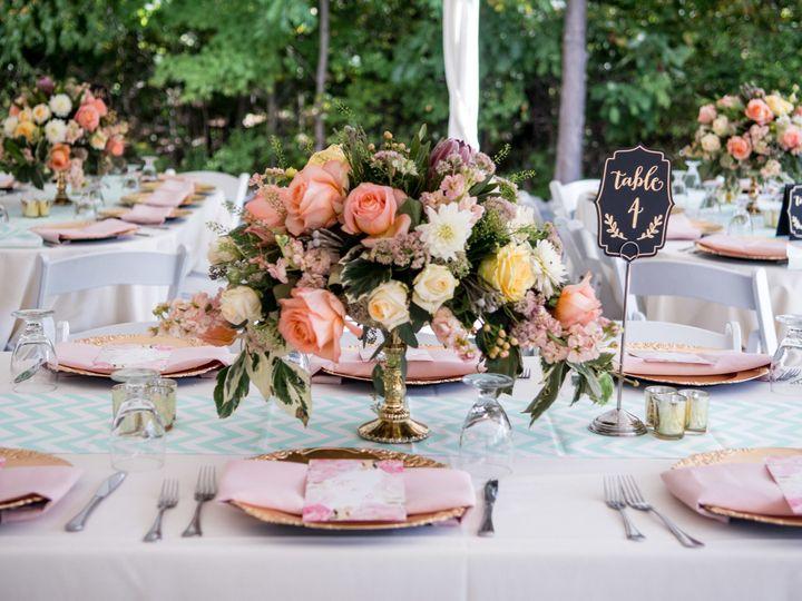 Tmx 1512853001227 Dsc8430 Kearny wedding planner