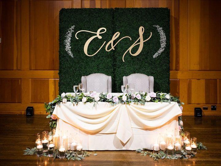 Tmx University Club Pasadena California Ca Wedding Pictures 544 51 1537 158767051423627 Pasadena, CA wedding venue