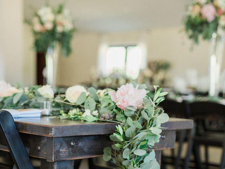 Tmx 1535404636 0ed1e864624bac49 1535404633 842ce71b0a41dc37 1535404633374 5 Colton Taylor Wedd Blum, TX wedding venue