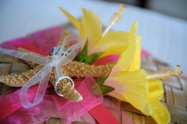 Tmx 1337282927815 075700758 Cornwall wedding planner
