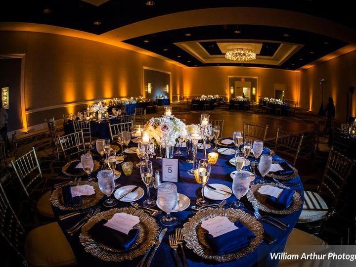 Tmx Osceola Reception 1 51 102637 1564939298 Davenport, FL wedding venue