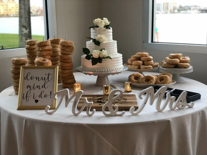 Tmx Img 4591 51 1953637 158386091188962 New York, NY wedding planner