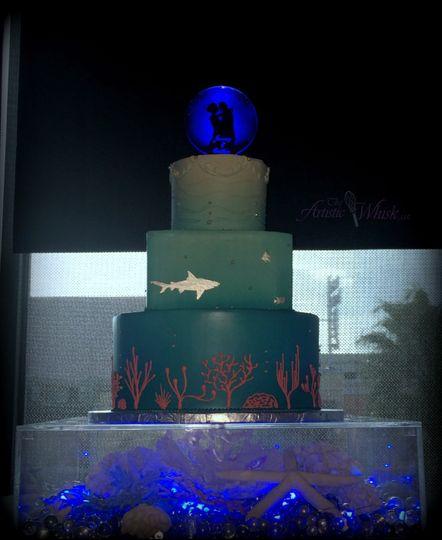 Aquarium theme
