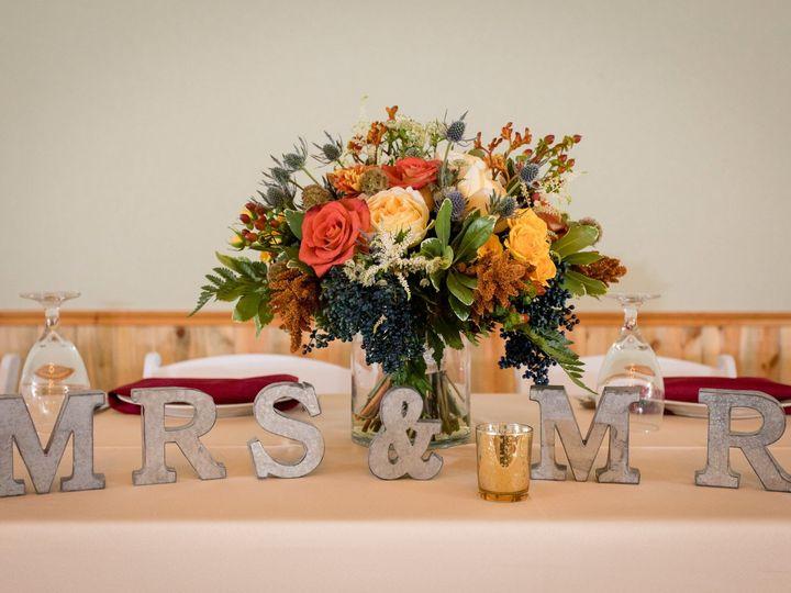 Tmx Ryinheather 15 51 662837 157679273998196 Odessa, MO wedding venue