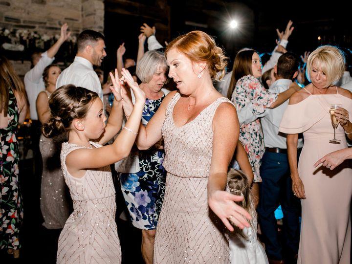Tmx Ecwedding936 51 374837 Dallas, TX wedding dj