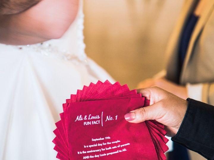 Tmx Img 1611 8155 51 1060047 157628059284167 Plano, TX wedding invitation