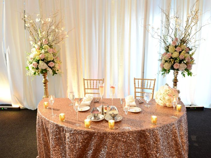 Tmx 0761 51 190047 1562861820 Warwick, RI wedding venue