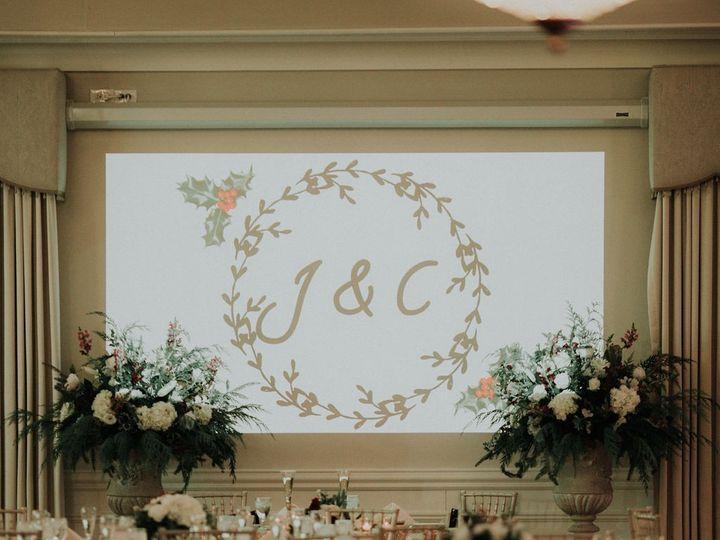 Tmx Kwp 4345 51 2047 1562852271 Wilmington, DE wedding venue