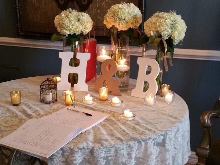 Tmx 1442437551699 20150725185110 Irvine, California wedding eventproduction