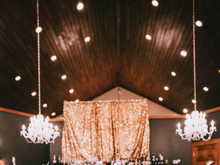 Tmx 23722704 1498987380221275 8054474903194264854 N 51 37047 Sartell, MN wedding venue
