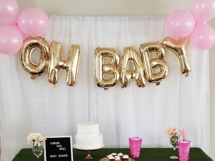 Tmx Baby Shower Bash Backdrop 51 1944147 158255014667490 Troy, NY wedding eventproduction