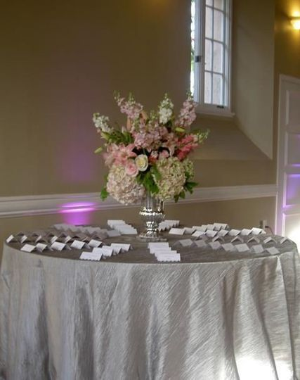 Guests lists table
