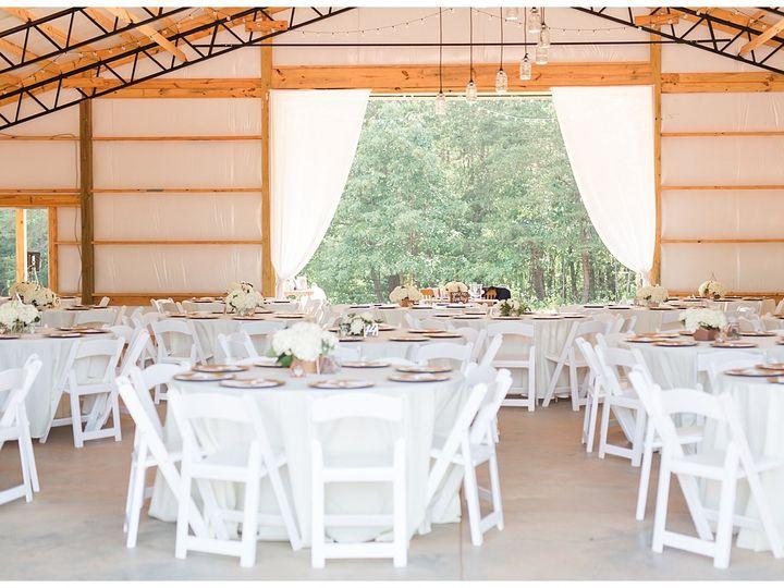 Tmx Venue10 1 51 1874147 158774029223368 Mooresboro, NC wedding venue