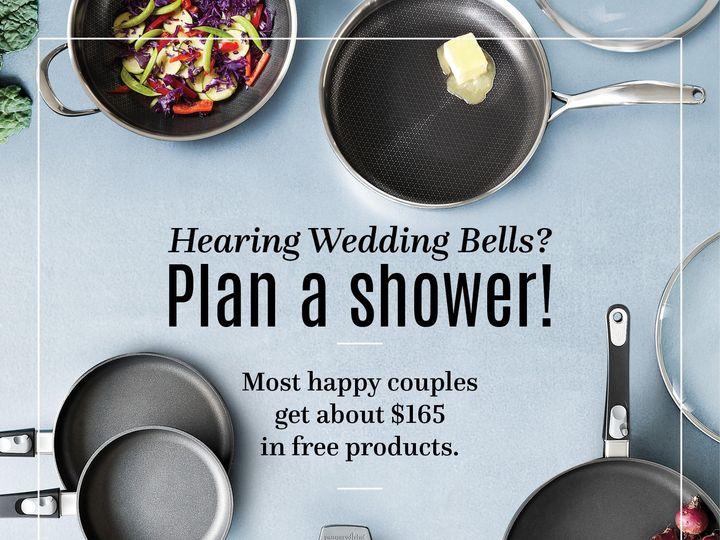 Tmx Post Wedding Shower Us 51 1982447 160262417783877 Charlotte, NC wedding favor