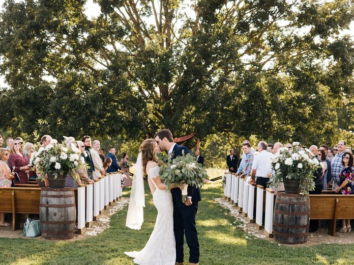 Tmx Jonathan Hannah Photo 51 925447 157526089789312 Whitsett, NC wedding planner
