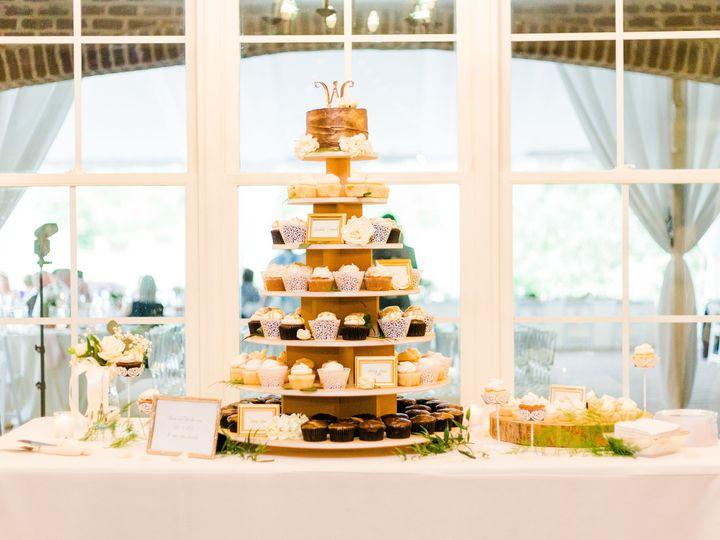 Tmx Cap Rebeccadavidwedding 618 5 51 1056447 161160008127153 Apex, NC wedding cake
