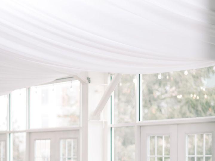 Tmx Ritz Charles Styled Shoot Indiana Wedding Photographer Alison Mae Photography 16 51 1050547 158048705529199 Fishers, IN wedding eventproduction