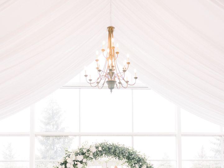Tmx Ritz Charles Styled Shoot Indiana Wedding Photographer Alison Mae Photography 2 51 1050547 158048705528706 Fishers, IN wedding eventproduction