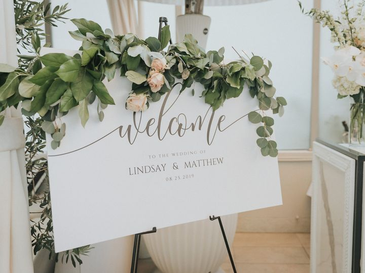 Tmx Lindsaymatthew 4389 51 1021547 1571450762 Valencia, California wedding planner