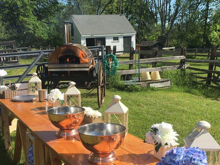 Tmx Fullsizerender2 1024x941 51 1048547 Brockton, MA wedding catering