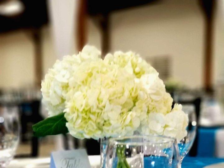 Tmx Cac1f91d Ddd9 477f 953b 48a7bbcd54a0 51 1032647 160268806126975 Columbia, SC wedding eventproduction