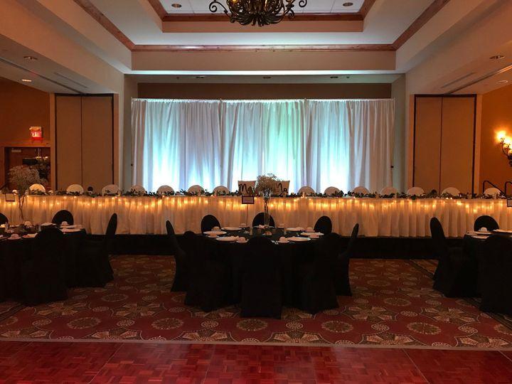 Tmx Img 0801 51 112847 1568391505 Missoula wedding venue