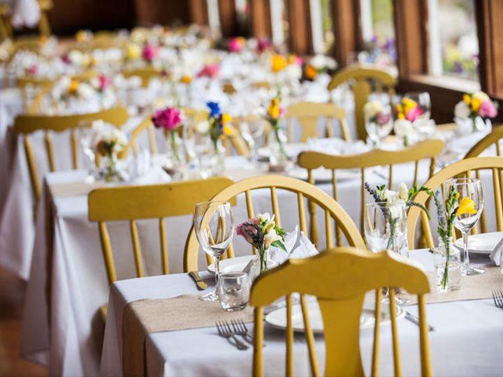 Tmx 1481562871727 C80a467b A306 4d58 B521 C1781d6f778b Rs2001.480.fi Boothbay Harbor, ME wedding venue