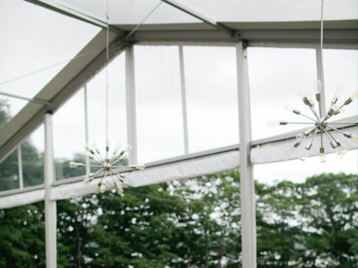 Tmx 1451933084557 Marianmade Farm Greenhouse Inspired Wedding Portland wedding planner
