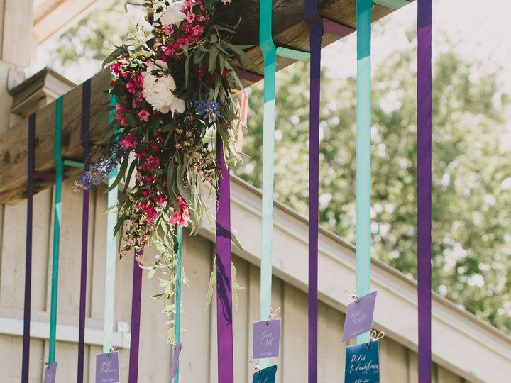 Tmx 1487885620363 Thomas 20163 Portland wedding planner