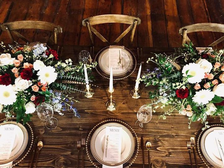 Tmx Image1595 51 1061947 1572554570 Bozeman, MT wedding venue