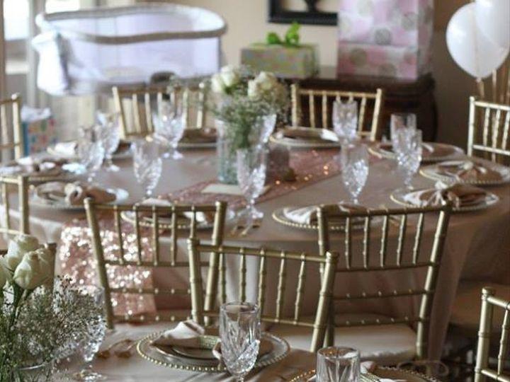 Tmx 17 51 981157 1556052865 Sand Springs, OK wedding venue