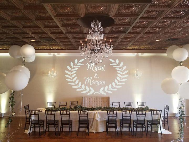 Tmx 20180601 135240 51 974157 Kansas City, MO wedding venue